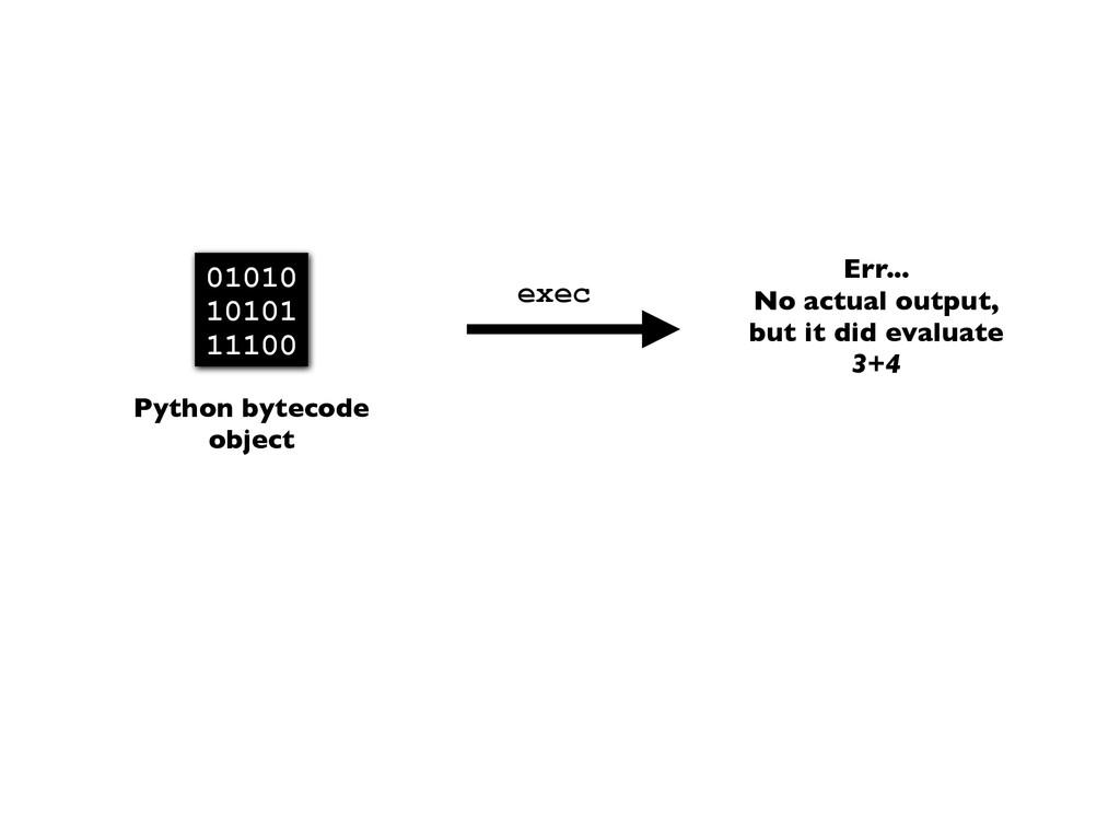exec 01010 10101 11100 Python bytecode object E...
