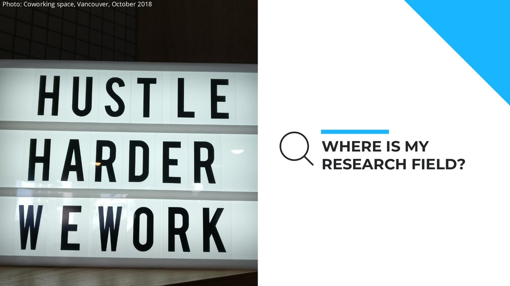WHERE IS MY RESEARCH FIELD? Photo: Coworking sp...