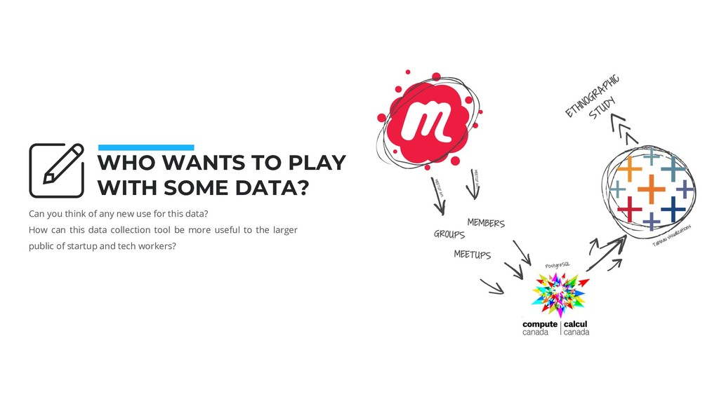 WHO WANTS TO PLAY WITH SOME DATA? Can you think...
