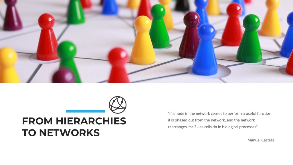 """FROM HIERARCHIES TO NETWORKS """"If a node in the ..."""