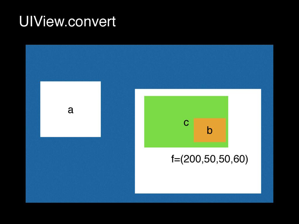 UIView.convert f=(200,50,50,60) b a c