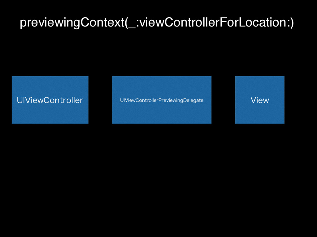 previewingContext(_:viewControllerForLocation:)...