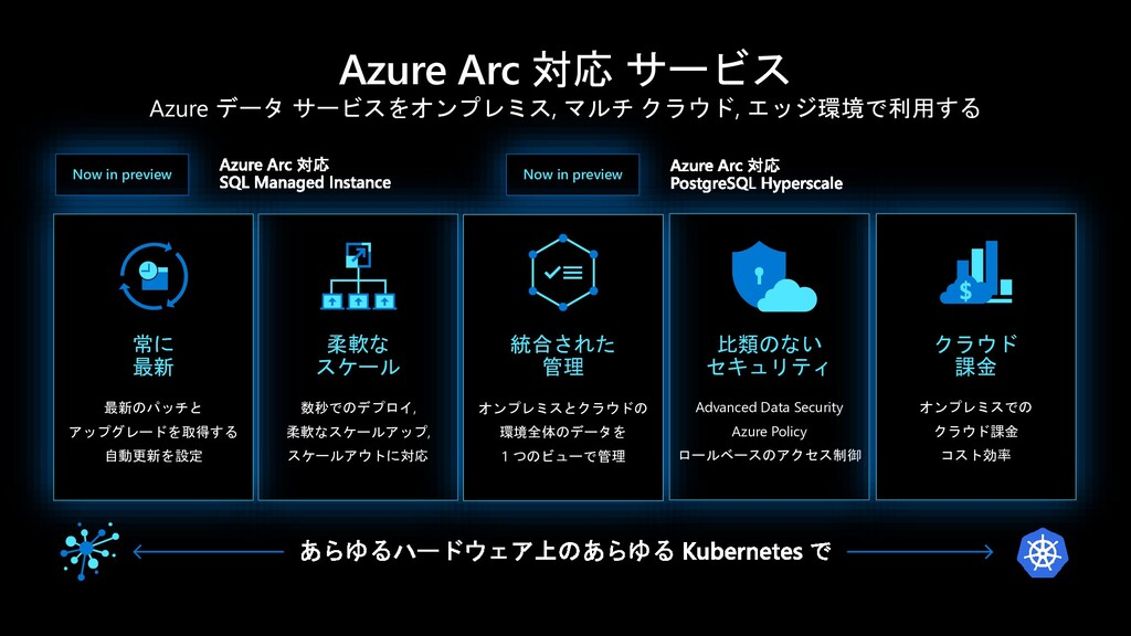 Now in preview Now in preview Azure Arc 対応 サービス...