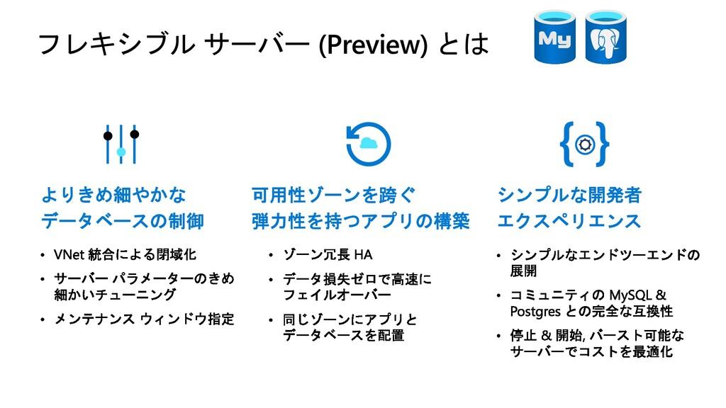 フレキシブル サーバー (Preview) とは 可用性ゾーンを跨ぐ 弾力性を持つアプリの構築...