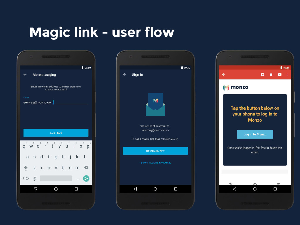 Magic link - user flow