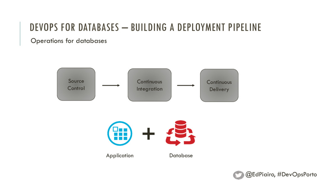 DEVOPS FOR DATABASES – BUILDING A DEPLOYMENT PI...