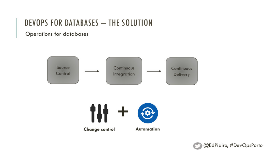 DEVOPS FOR DATABASES – THE SOLUTION Operations ...