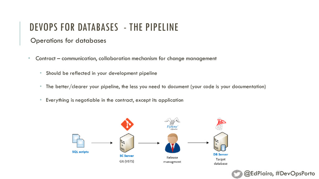 DEVOPS FOR DATABASES - THE PIPELINE Operations ...