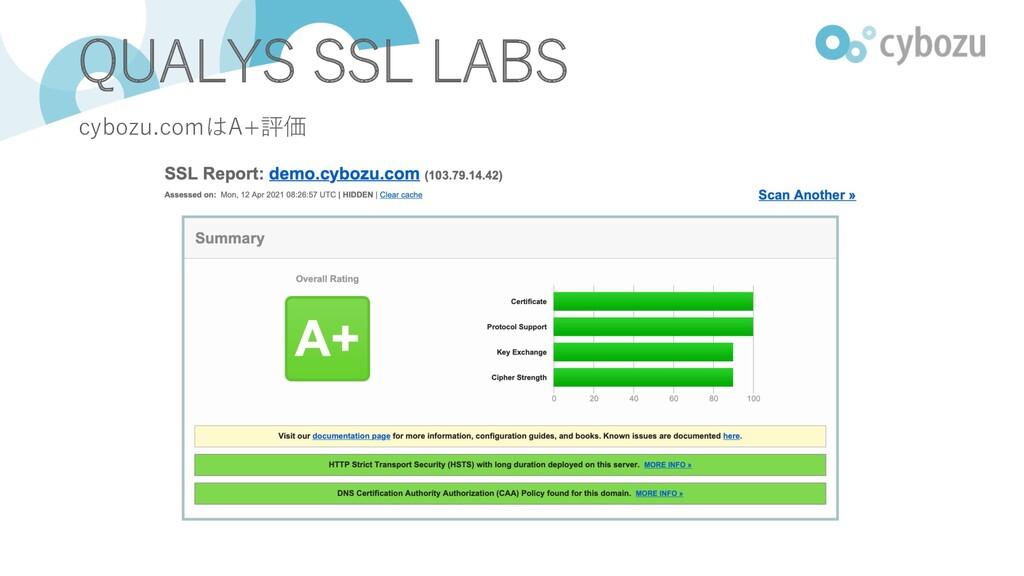 QUALYS SSL LABS cybozu.comはA+評価