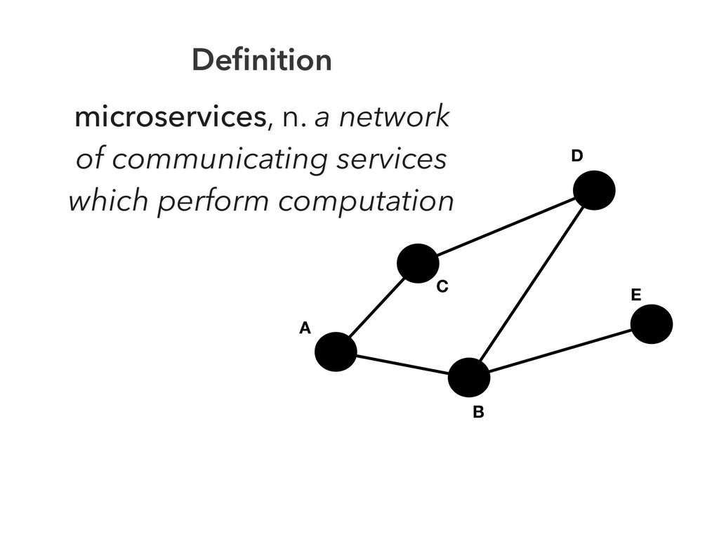 Definition microservices, n. a network of commun...