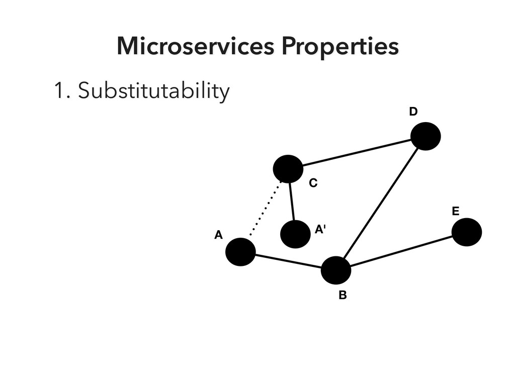 Microservices Properties 1. Substitutability A ...