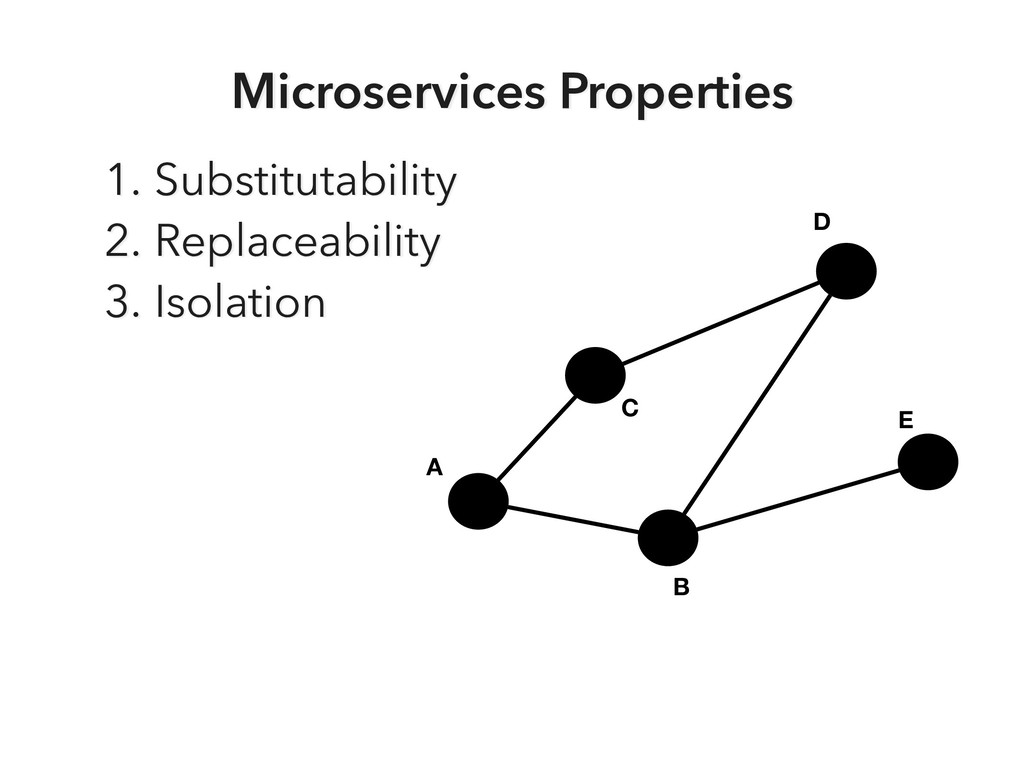 Microservices Properties 1. Substitutability 2....