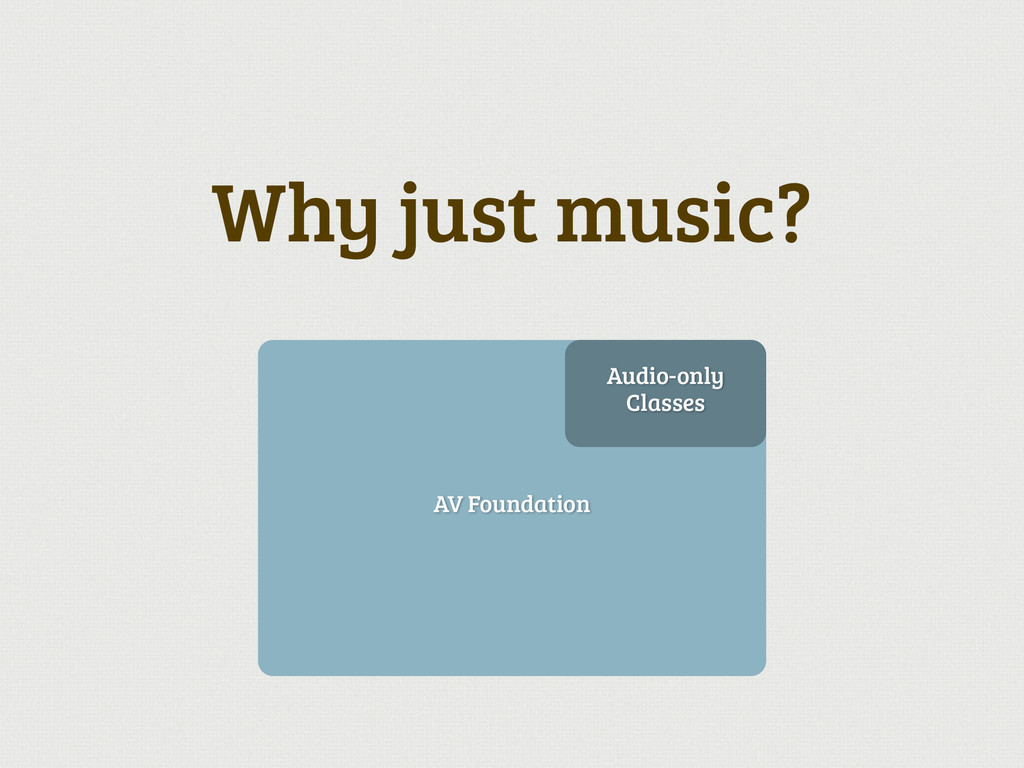 Why just music? AV Foundation Audio-only Classes
