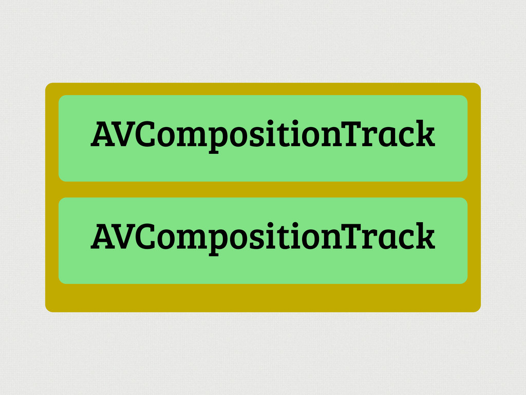 AVCompositionTrack AVCompositionTrack