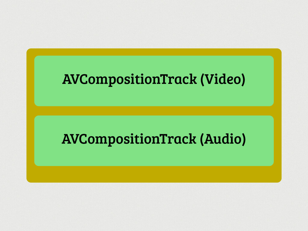 AVCompositionTrack (Video) AVCompositionTrack (...