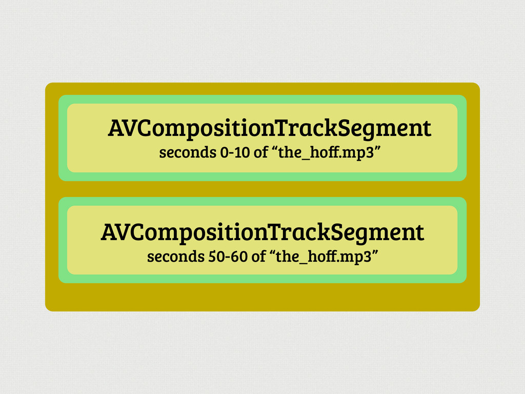 """AVCompositionTrackSegment seconds 50-60 of """"the..."""