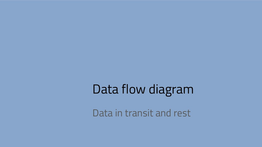 Data flow diagram Data in transit and rest