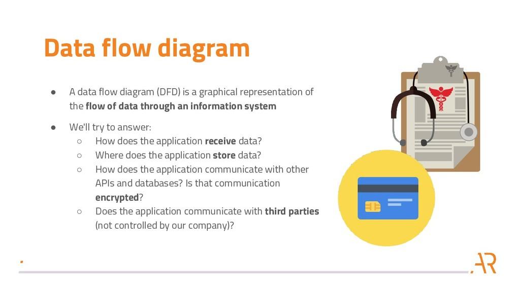 Data flow diagram ● A data flow diagram (DFD) i...