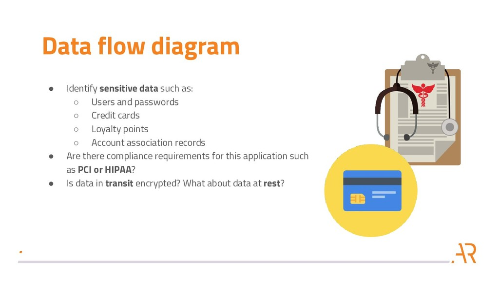 Data flow diagram ● Identify sensitive data suc...