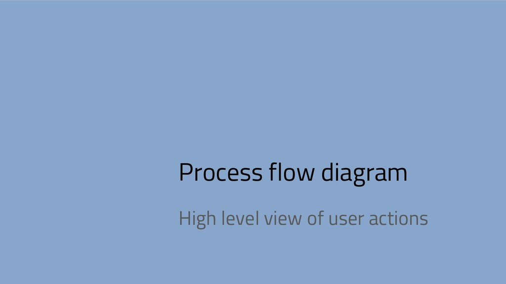 Process flow diagram High level view of user ac...