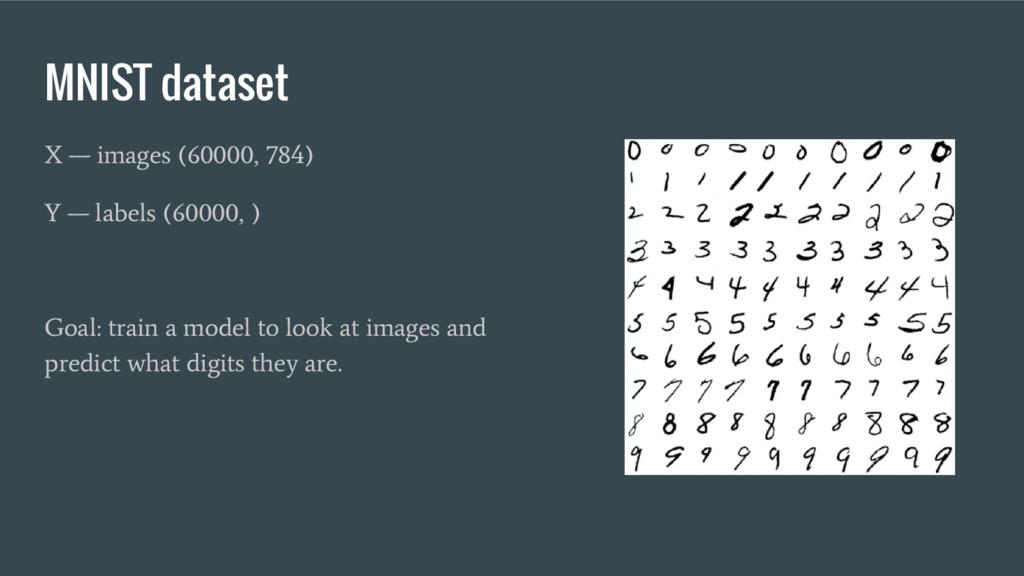 MNIST dataset X — images (60000, 784) Y — label...