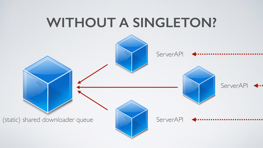 WITHOUT A SINGLETON? (static) shared downloader...