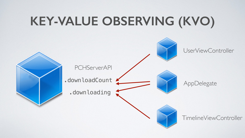 KEY-VALUE OBSERVING (KVO) UserViewController Ti...