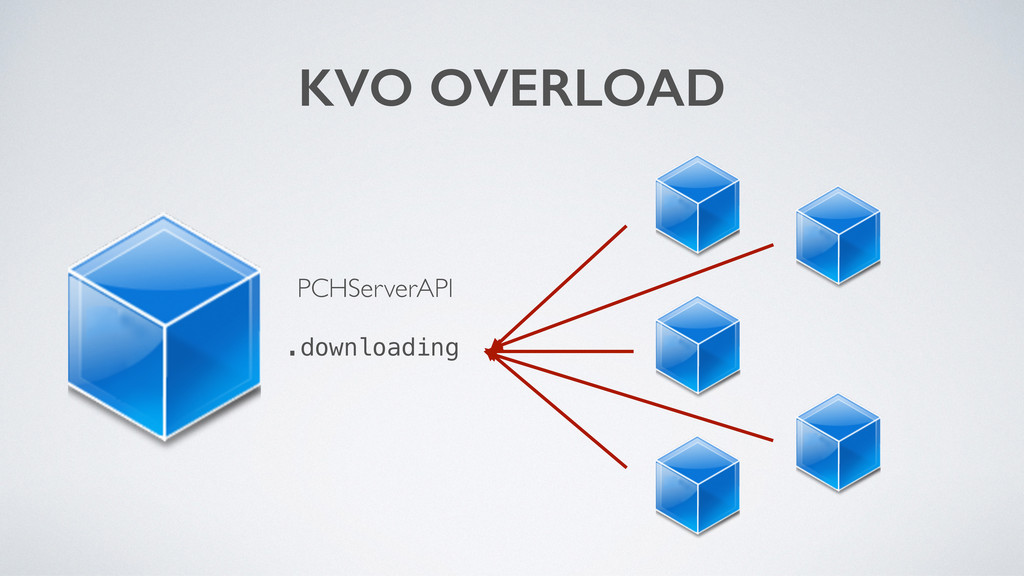 KVO OVERLOAD PCHServerAPI .downloading