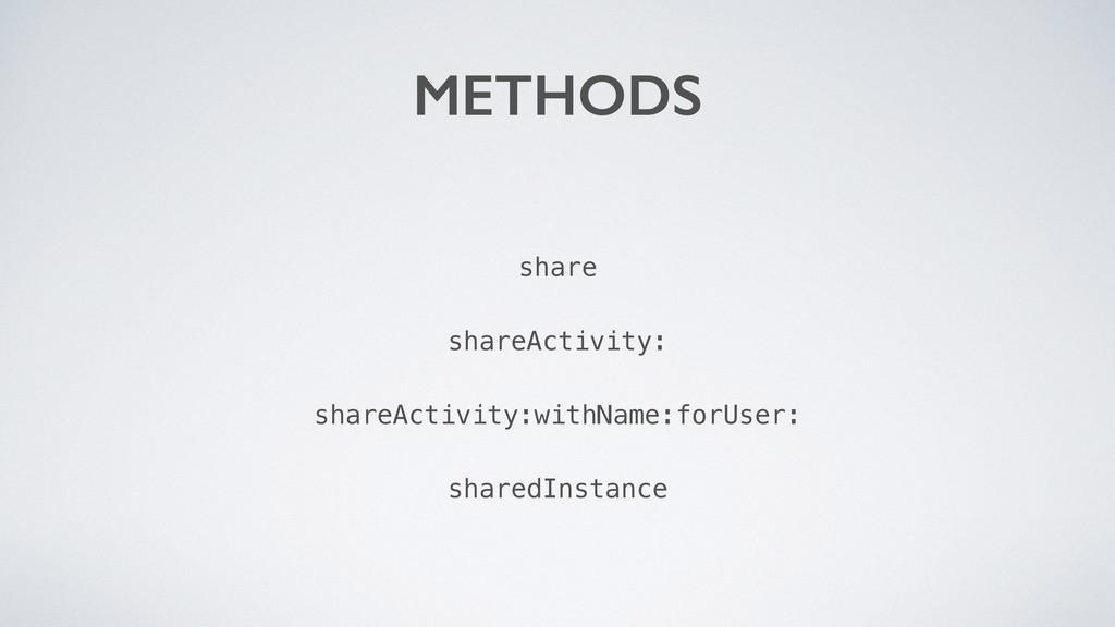 share shareActivity: shareActivity:withName:for...
