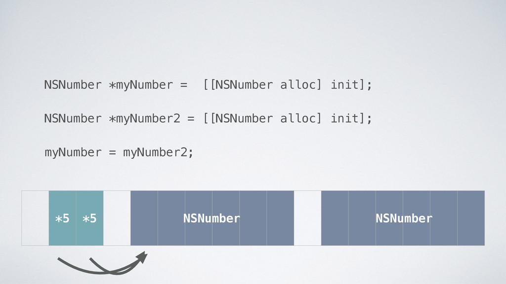NSNumber *myNumber = [[NSNumber alloc] init]; N...
