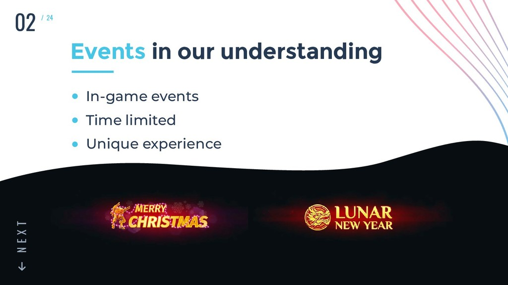 02 / 24 Events in our understanding In-game eve...