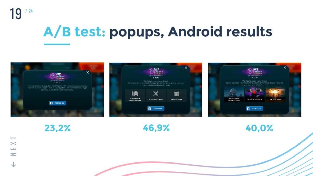 23,2% 40,0% 46,9% 19 T X E N / 24 A/B test: pop...
