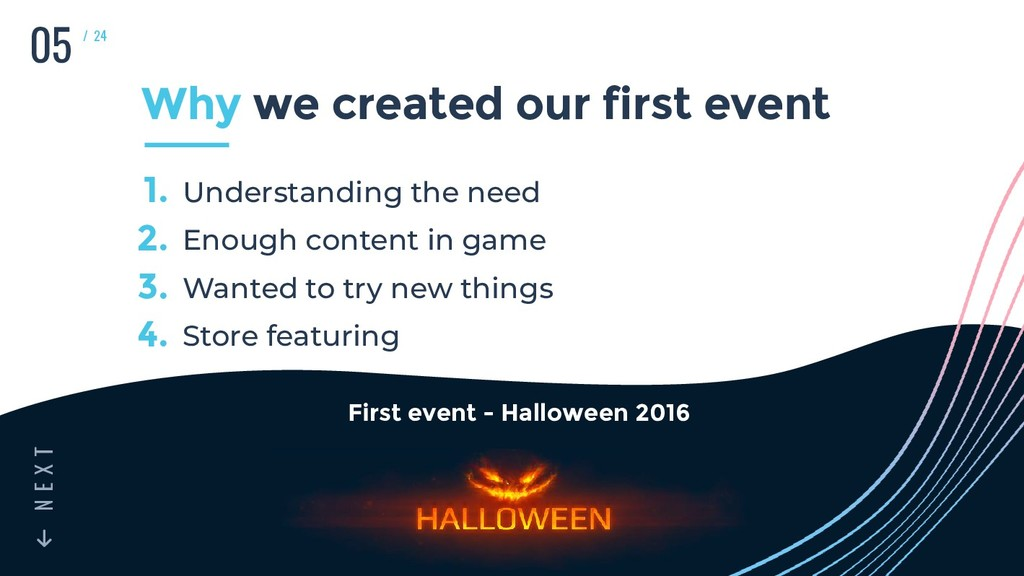 05 T X E N / 24 Why we created our first event ...