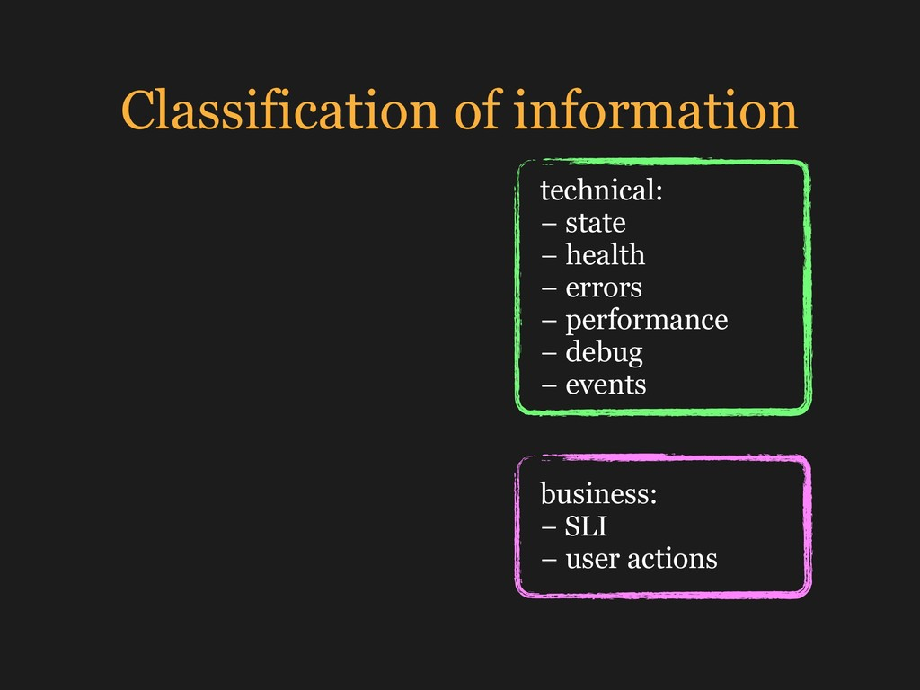 Classification of information technical: