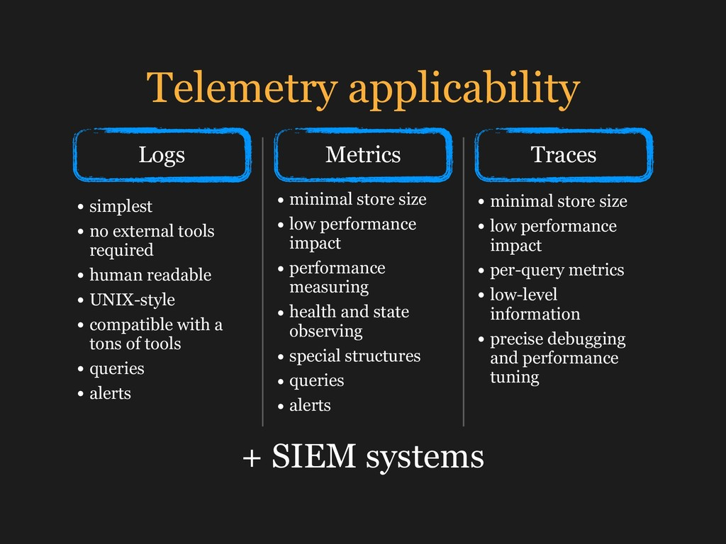 Telemetry applicability Logs • simplest • no ex...