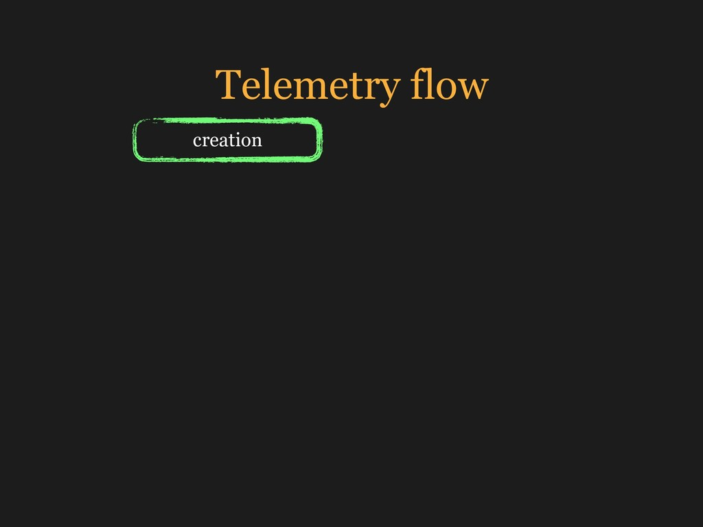 Telemetry flow creation