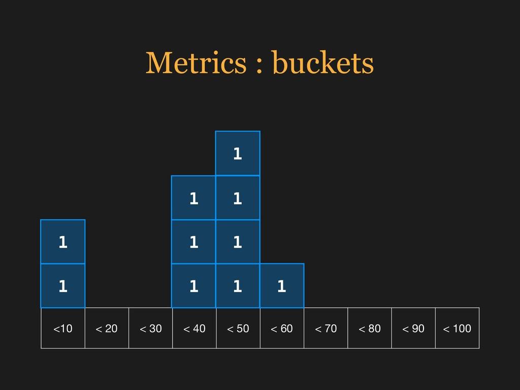 Metrics : buckets <10 < 20 < 30 < 40 < 50 < 60 ...