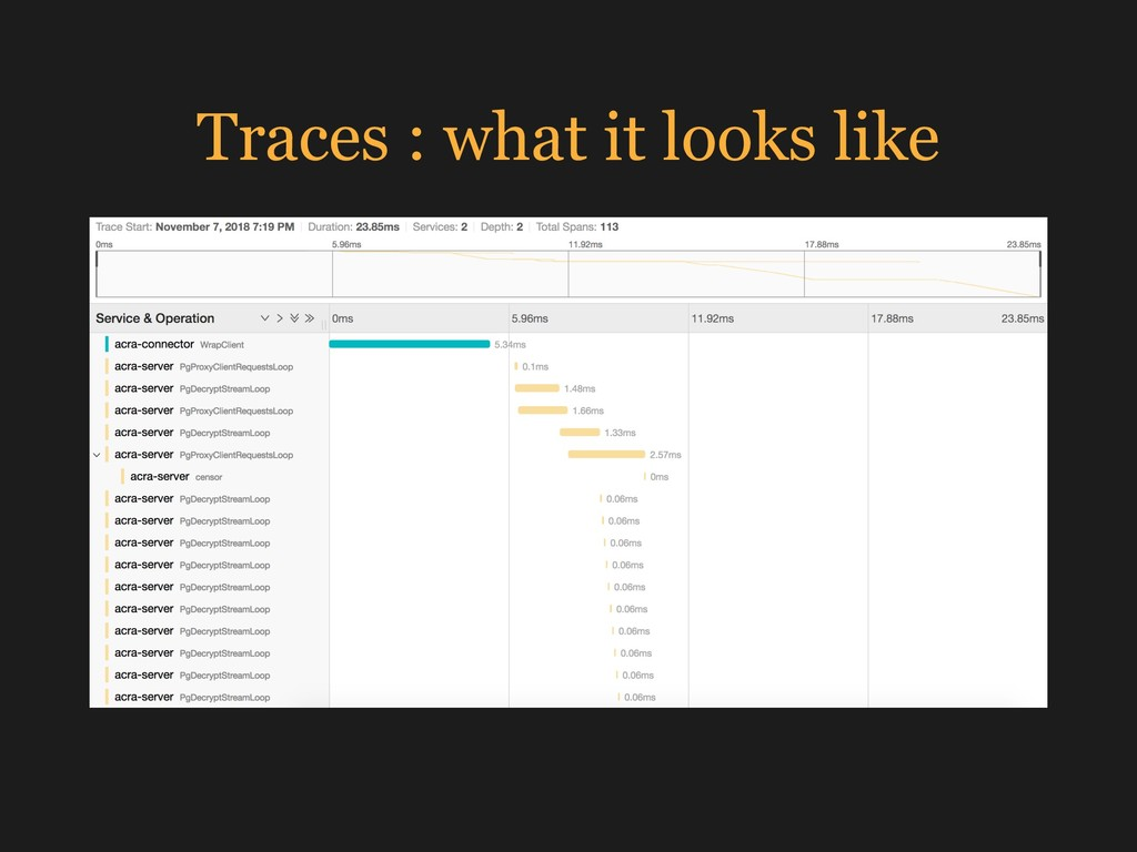 Traces : what it looks like
