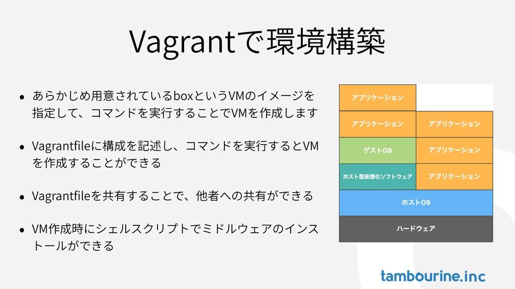Vagrantで環境構築 • あらかじめ⽤意されているboxというVMのイメージを 指定して、...