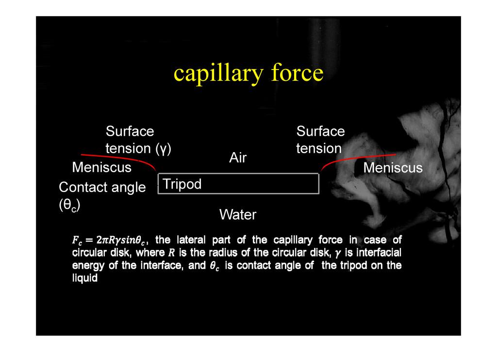 capillary force Surface Surface Air Su ace tens...