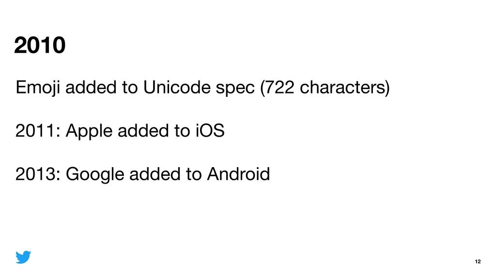 2010 12 Emoji added to Unicode spec (722 charac...