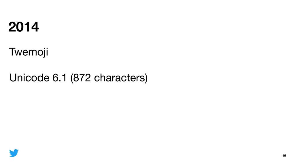 2014 15 Twemoji  Unicode 6.1 (872 characters)