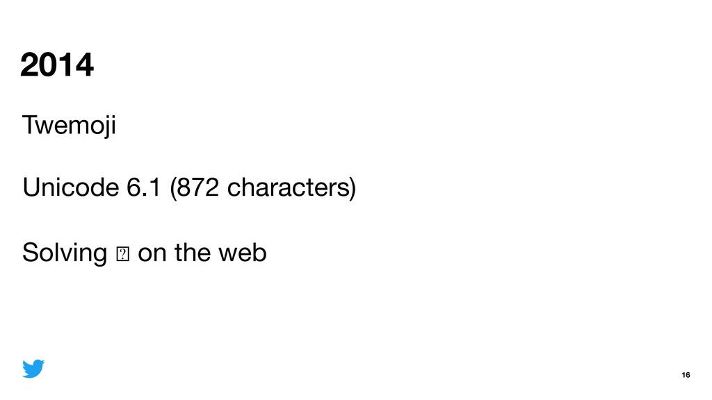 2014 16 Twemoji  Unicode 6.1 (872 characters)  ...