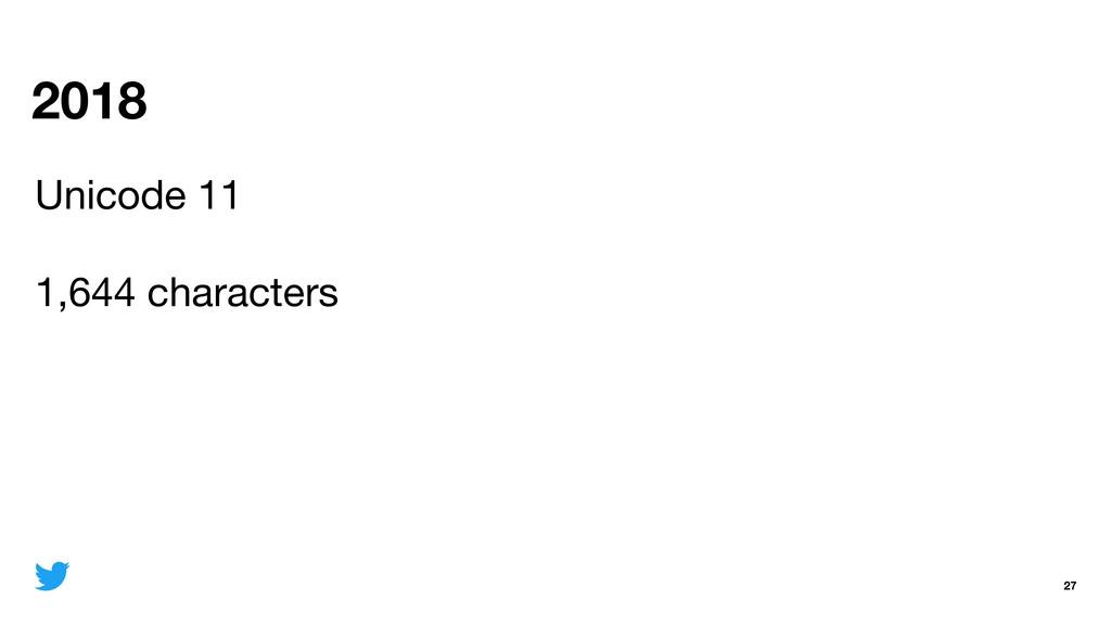 2018 27 Unicode 11  1,644 characters