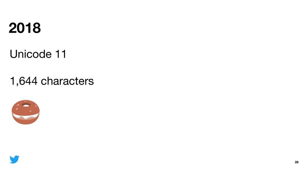 2018 28 Unicode 11  1,644 characters