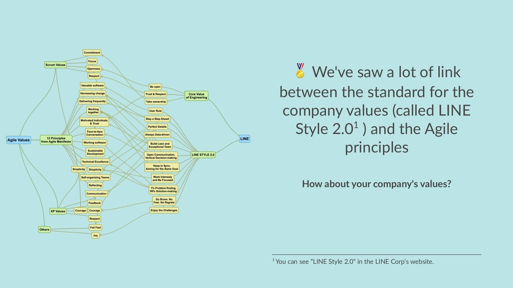 ! We've saw a lot of link between the standard ...
