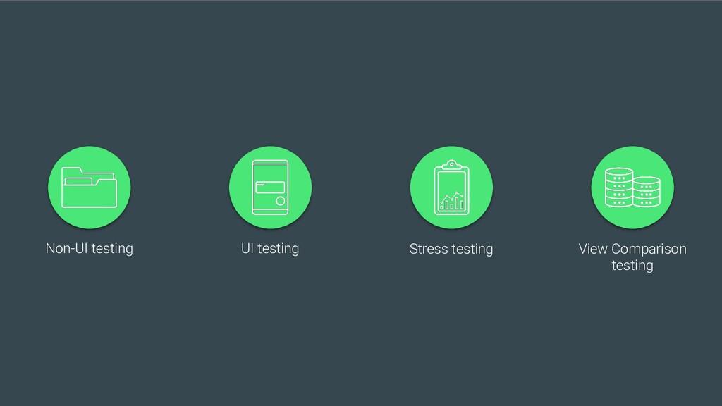 Non-UI testing UI testing Stress testing View C...