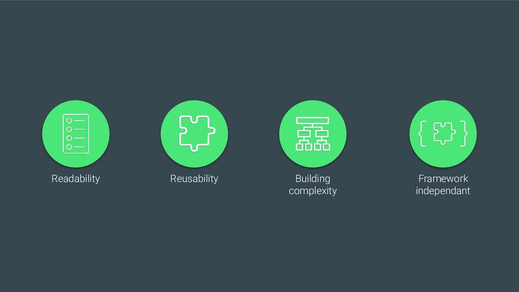 Readability Reusability Building complexity Fra...