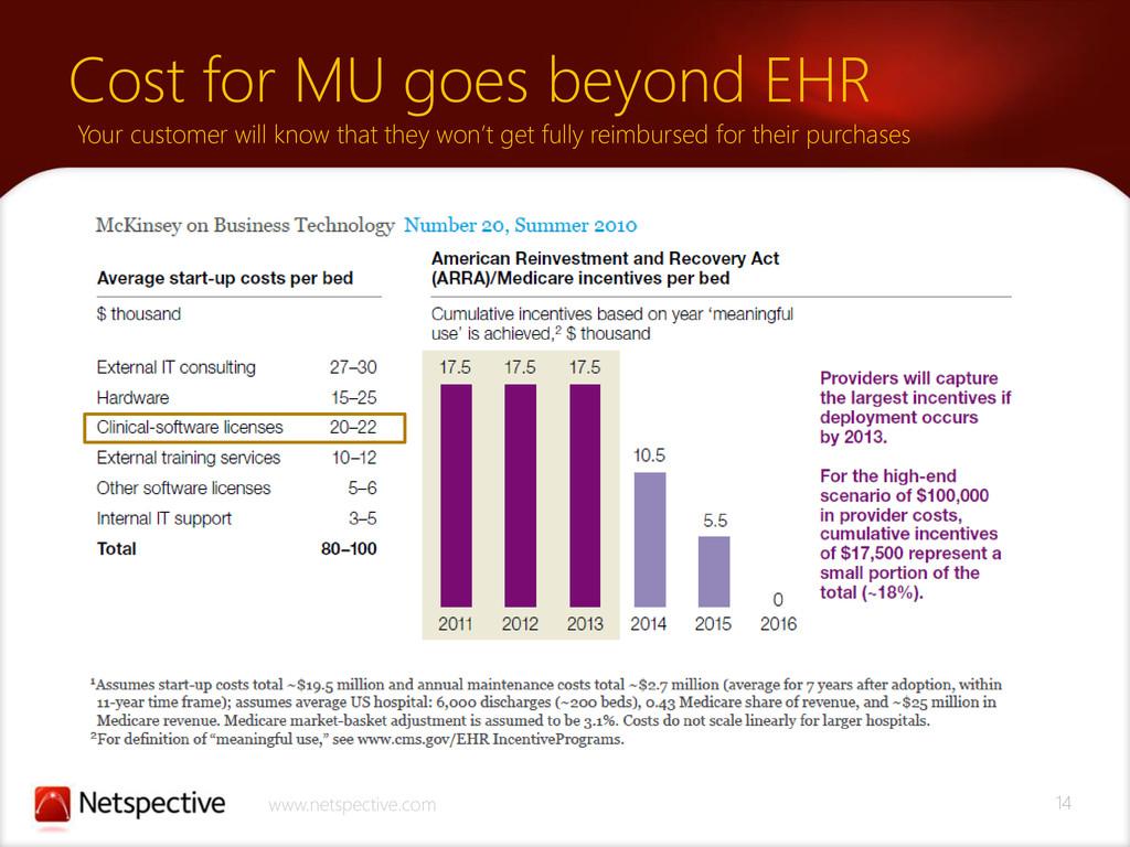 14 www.netspective.com Cost for MU goes beyond ...