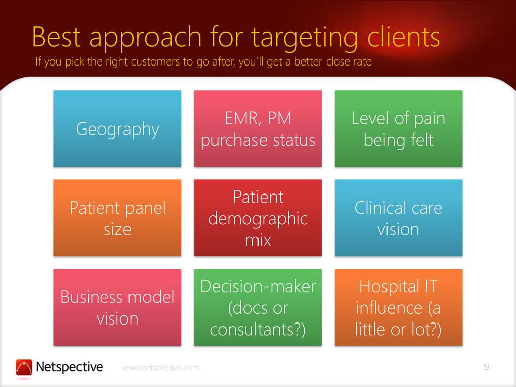 19 www.netspective.com Best approach for target...